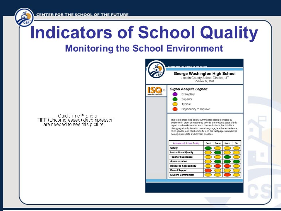 Indicators of School Quality Monitoring the School Environment