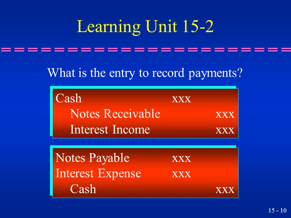 Learning Unit 15-2 What is the entry to record payments Cash xxx
