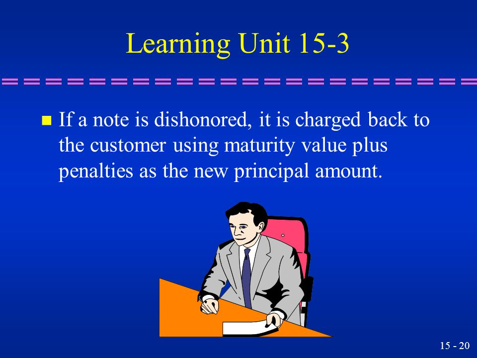 Learning Unit 15-3 If a note is dishonored, it is charged back to the customer using maturity value plus penalties as the new principal amount.