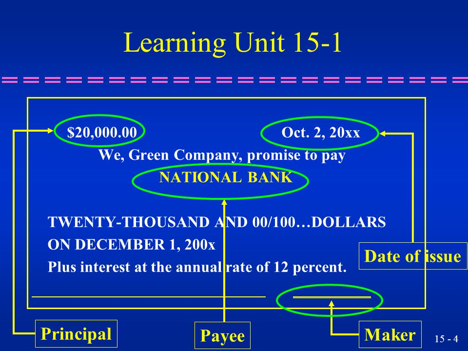 Learning Unit 15-1 Date of issue Principal Payee Maker