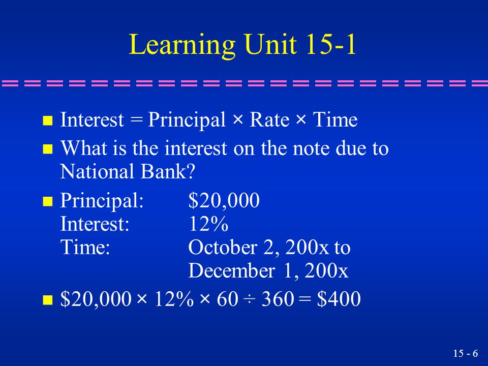 Learning Unit 15-1 Interest = Principal × Rate × Time