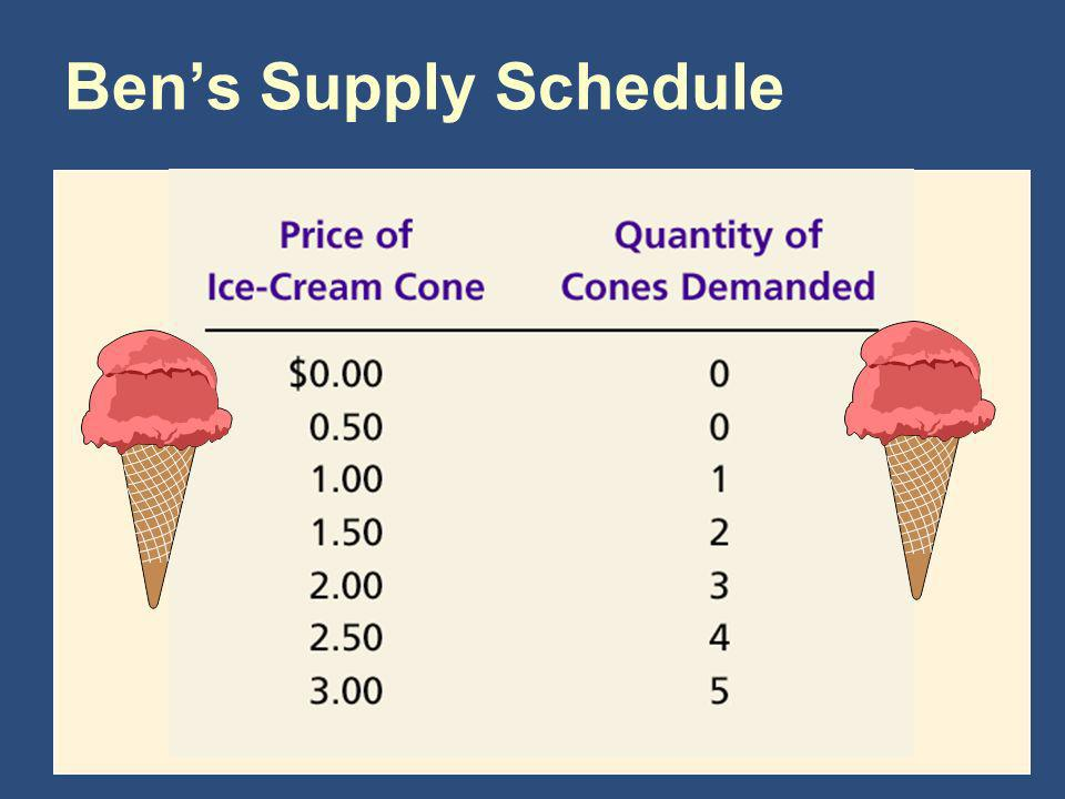 Ben's Supply Schedule 29