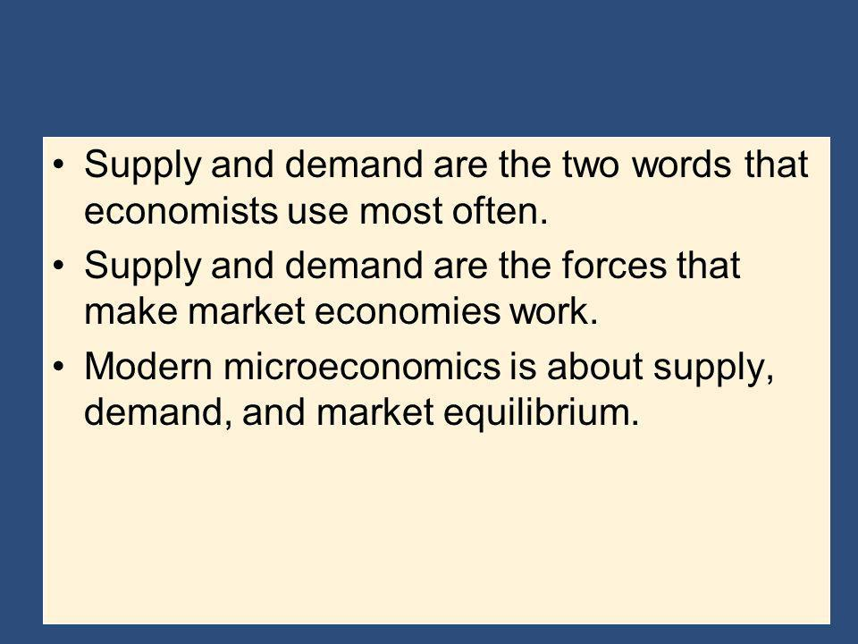 Supply and demand are the two words that economists use most often.
