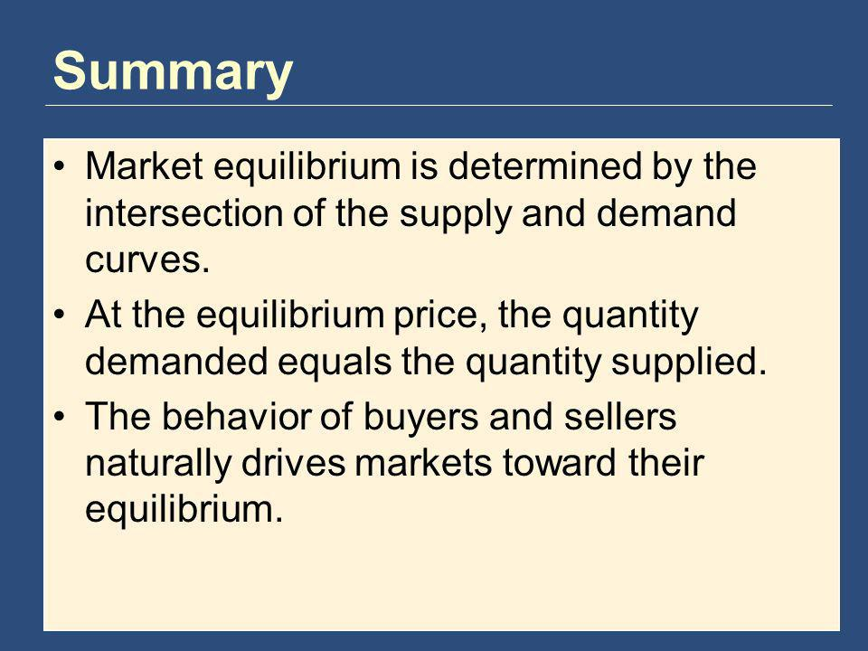 Summary Market equilibrium is determined by the intersection of the supply and demand curves.