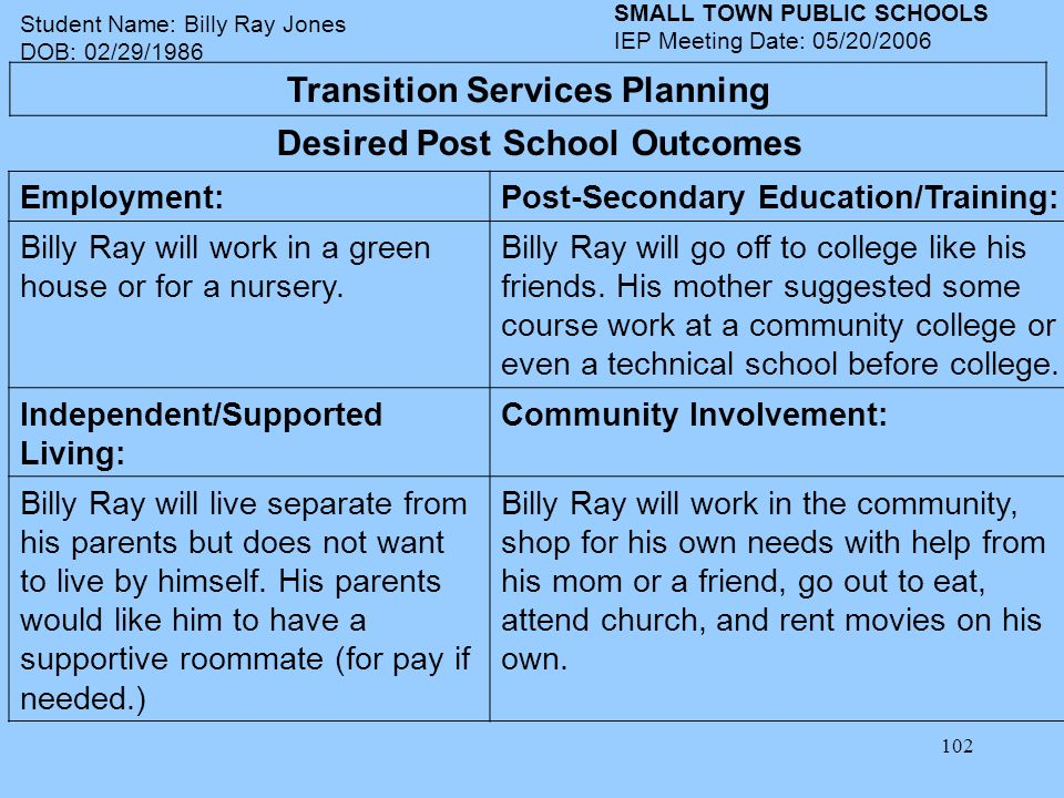 Transition Services Planning Desired Post School Outcomes