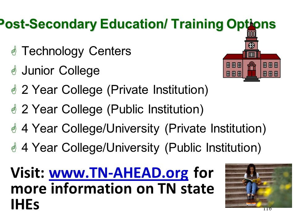 Post-Secondary Education/ Training Options