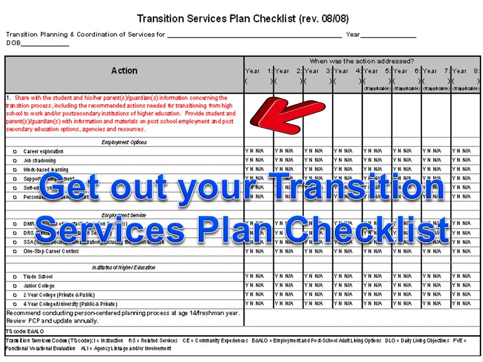 Get out your Transition Services Plan Checklist