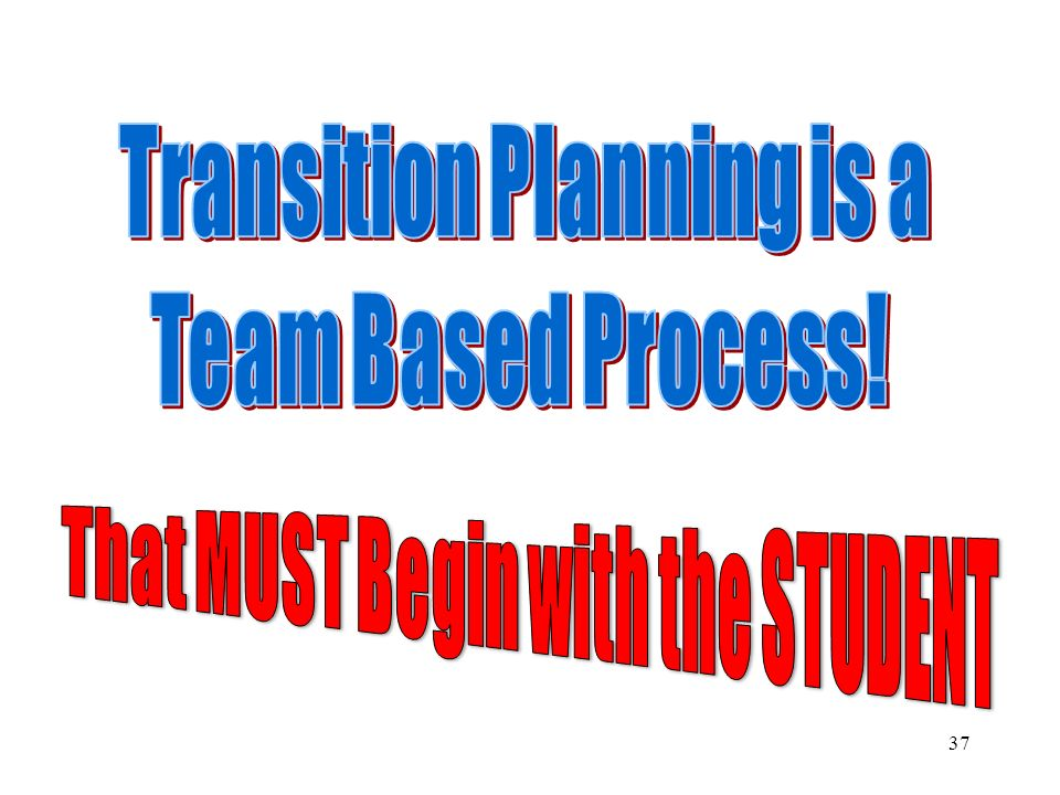 Transition Planning is a That MUST Begin with the STUDENT