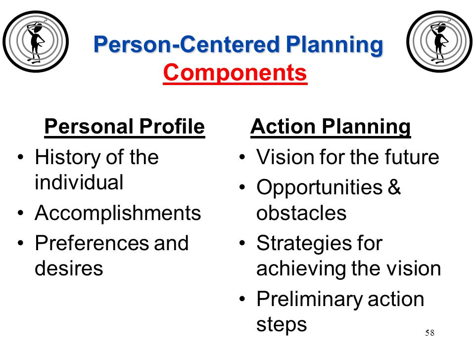 Person-Centered Planning Components