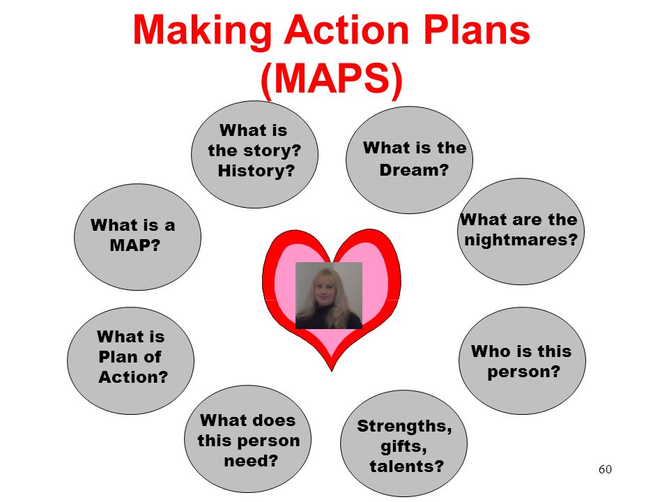 Making Action Plans (MAPS)