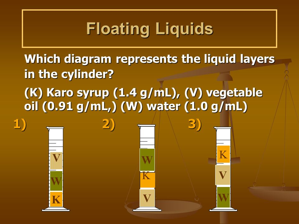 Floating Liquids Which diagram represents the liquid layers in the cylinder