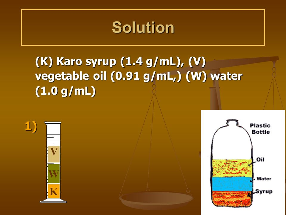 Solution (K) Karo syrup (1.4 g/mL), (V) vegetable oil (0.91 g/mL,) (W) water (1.0 g/mL) 1) V W K