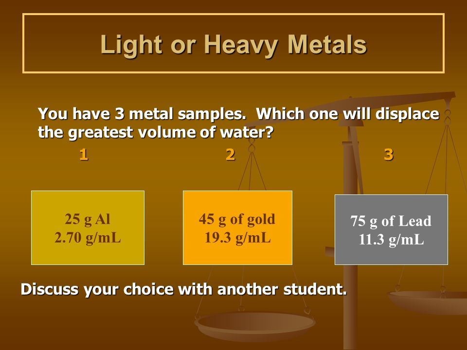 Light or Heavy Metals You have 3 metal samples. Which one will displace the greatest volume of water