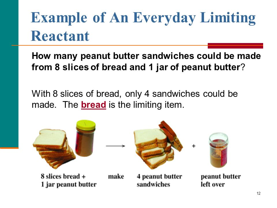 Example of An Everyday Limiting Reactant
