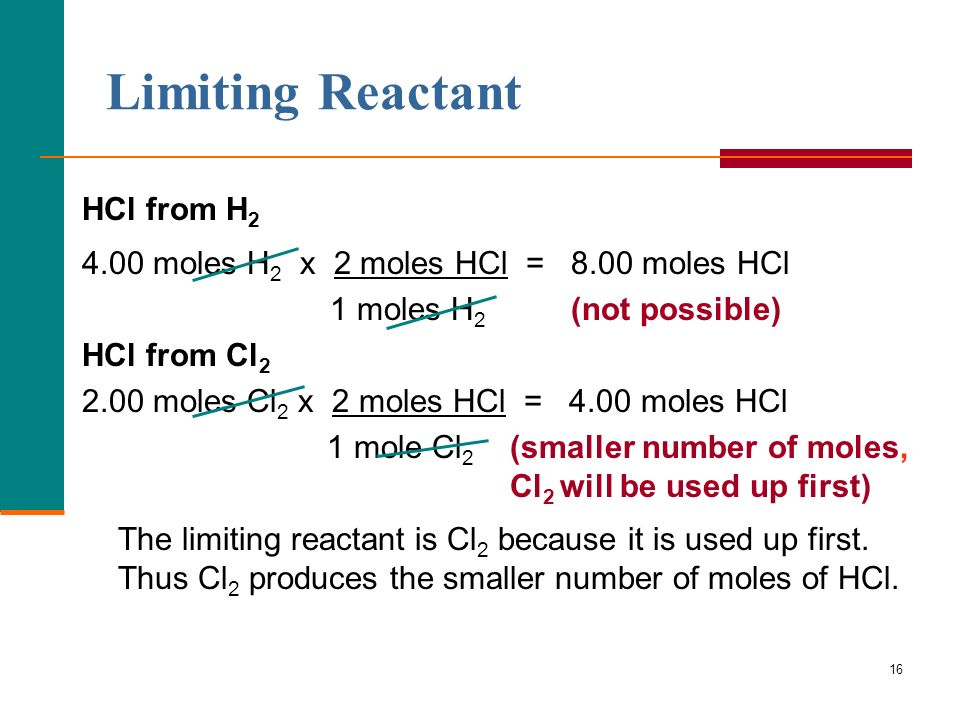 Limiting Reactant HCl from H2