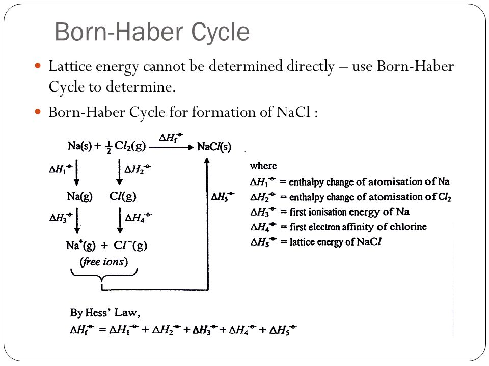 Born-Haber Cycle Lattice energy cannot be determined directly – use Born-Haber Cycle to determine.