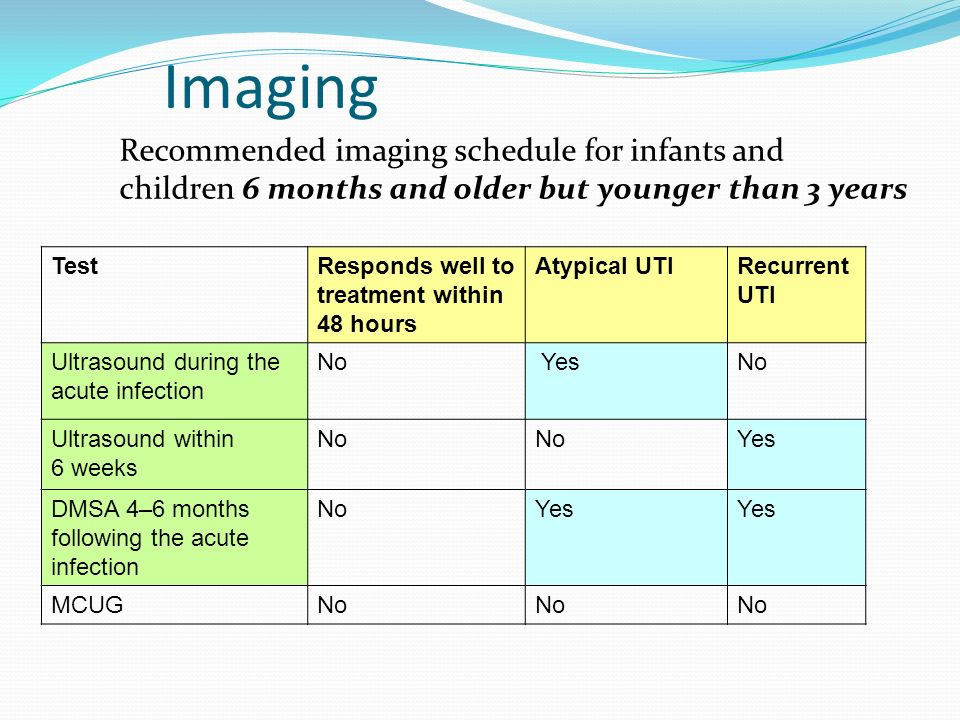 Imaging Recommended imaging schedule for infants and