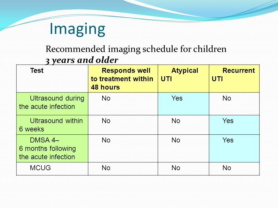Imaging Recommended imaging schedule for children 3 years and older