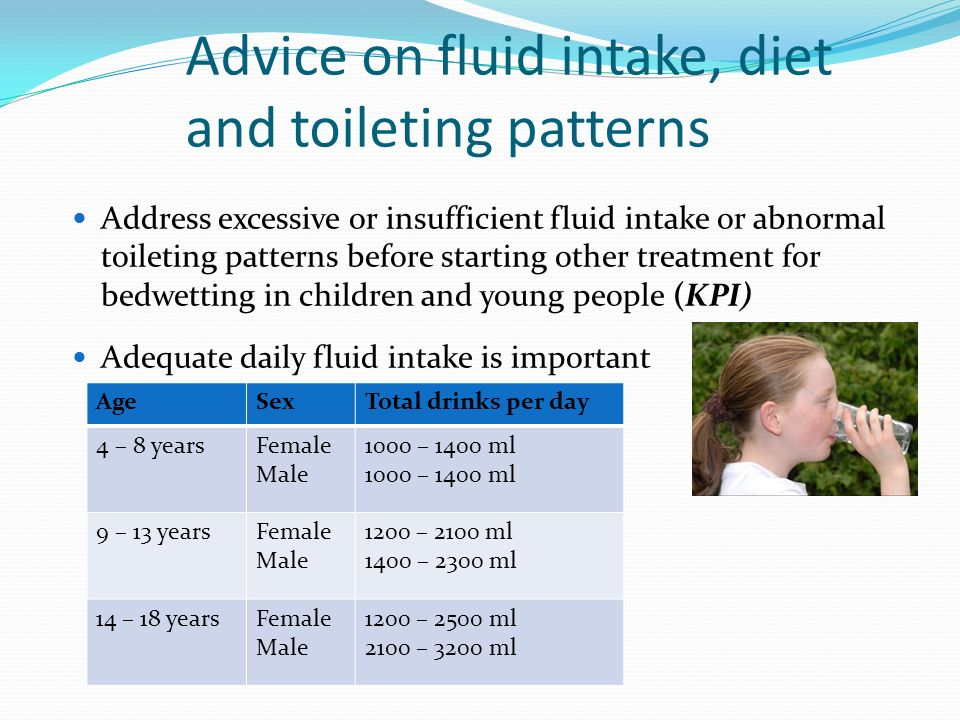 Advice on fluid intake, diet and toileting patterns