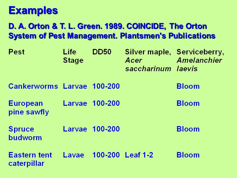 Examples D. A. Orton & T. L. Green. 1989. COINCIDE, The Orton
