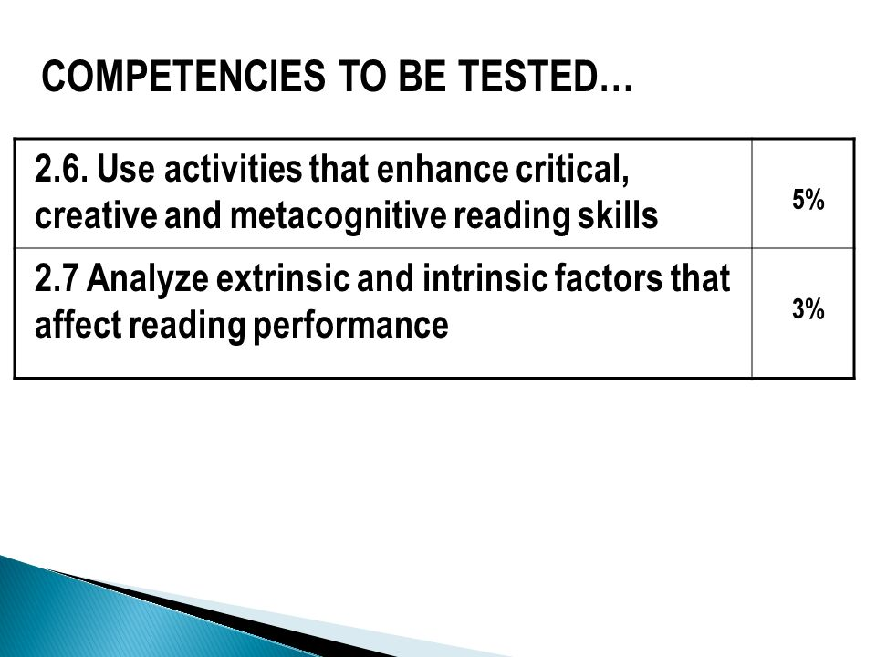 COMPETENCIES TO BE TESTED…