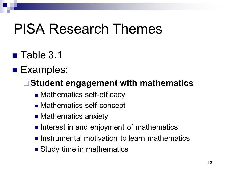 PISA Research Themes Table 3.1 Examples: