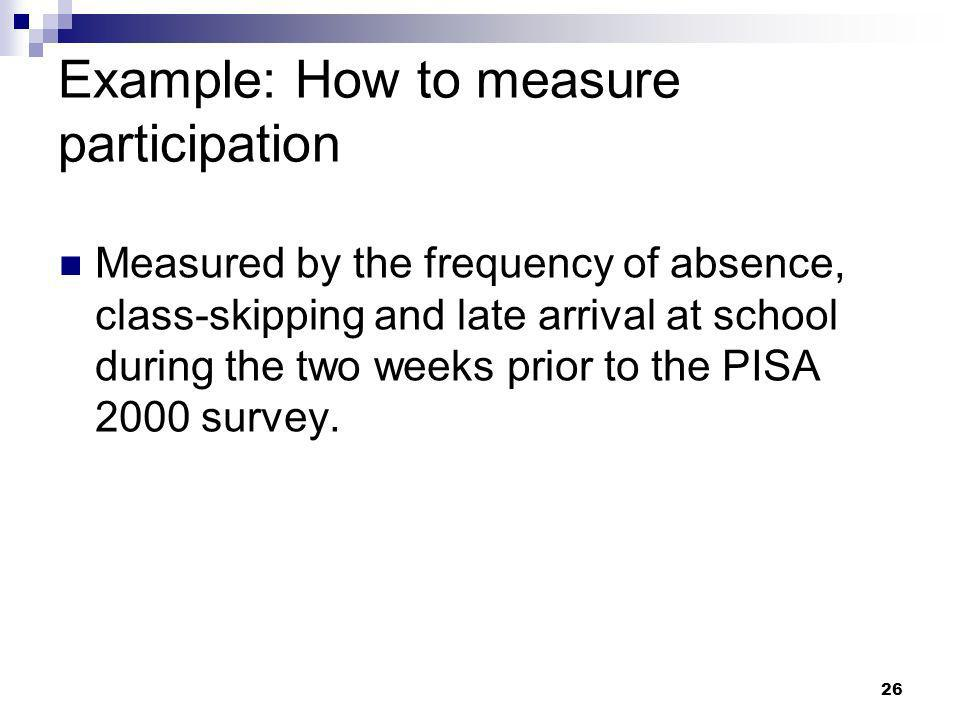 Example: How to measure participation