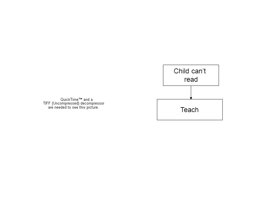 Child can't read Teach