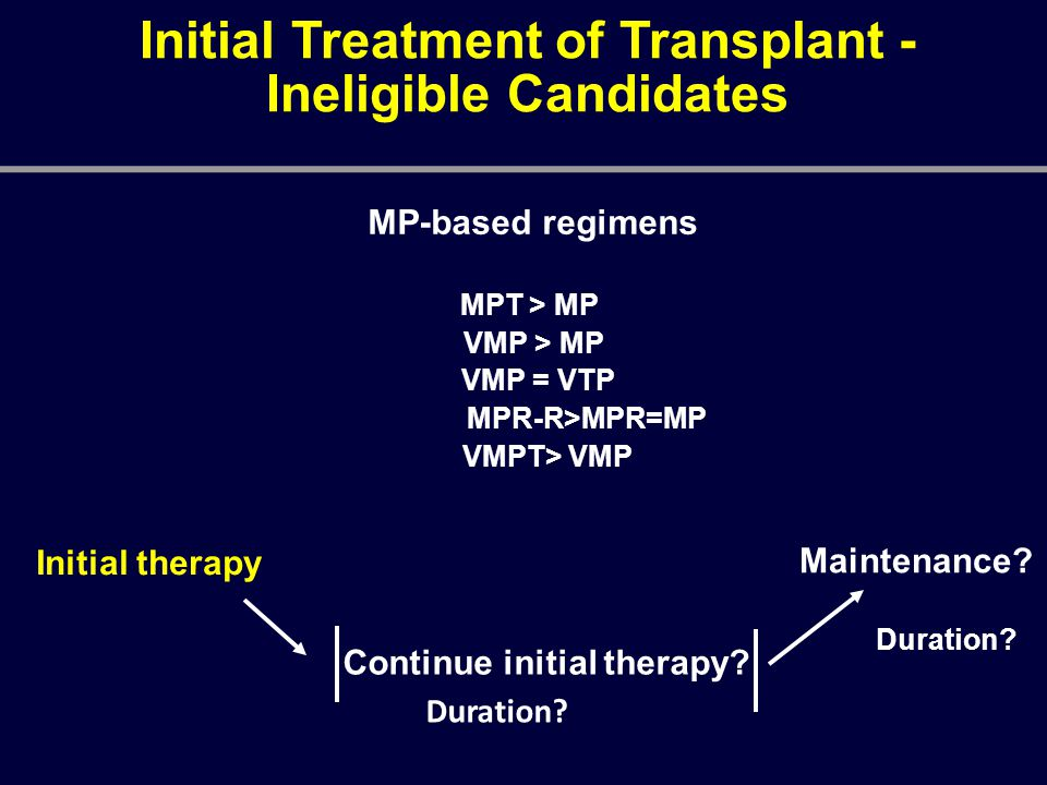 Initial Treatment of Transplant - Ineligible Candidates