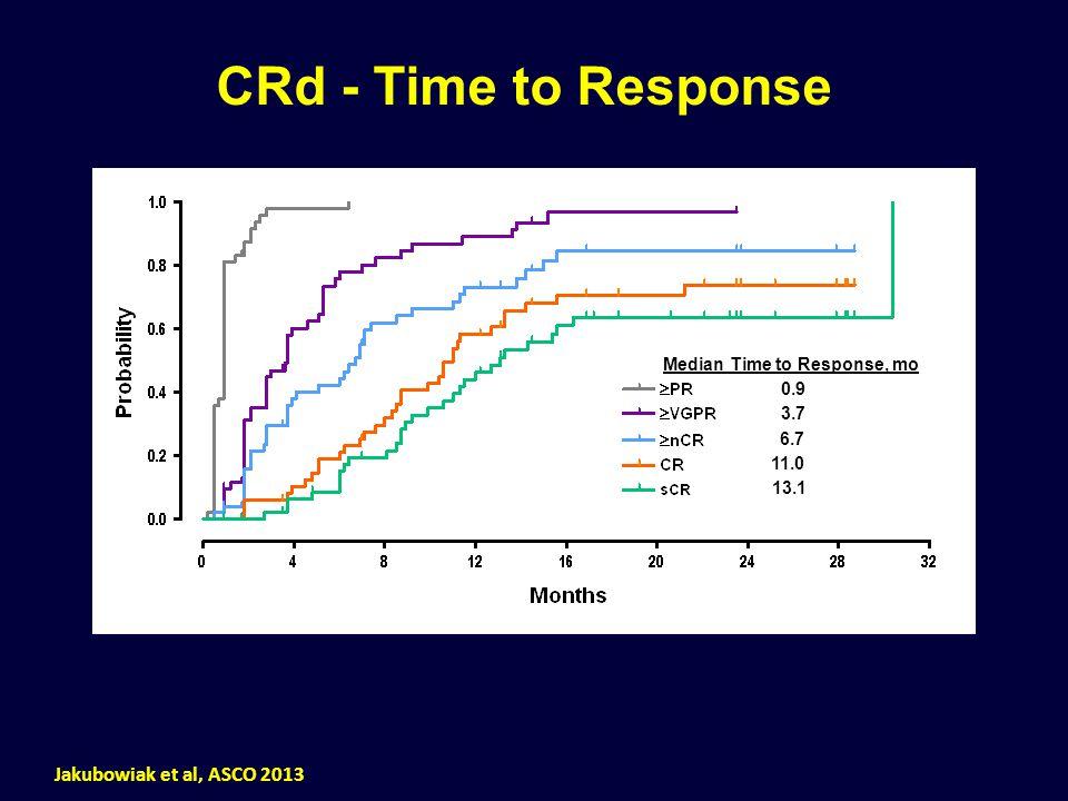 CRd - Time to Response Jakubowiak et al, ASCO 2013