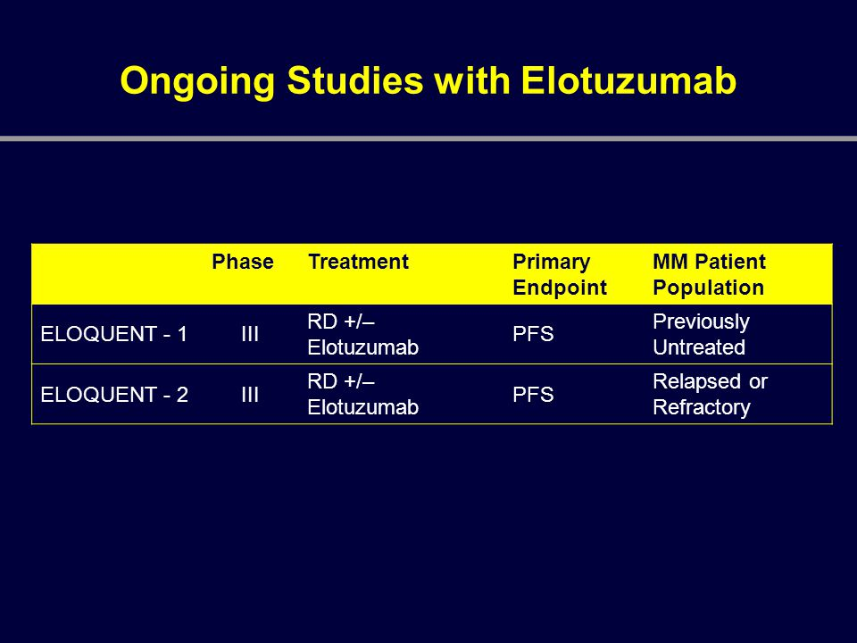 Ongoing Studies with Elotuzumab