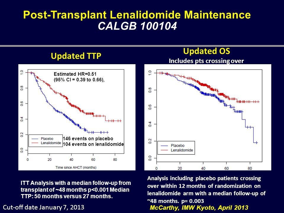 Post-Transplant Lenalidomide Maintenance CALGB 100104