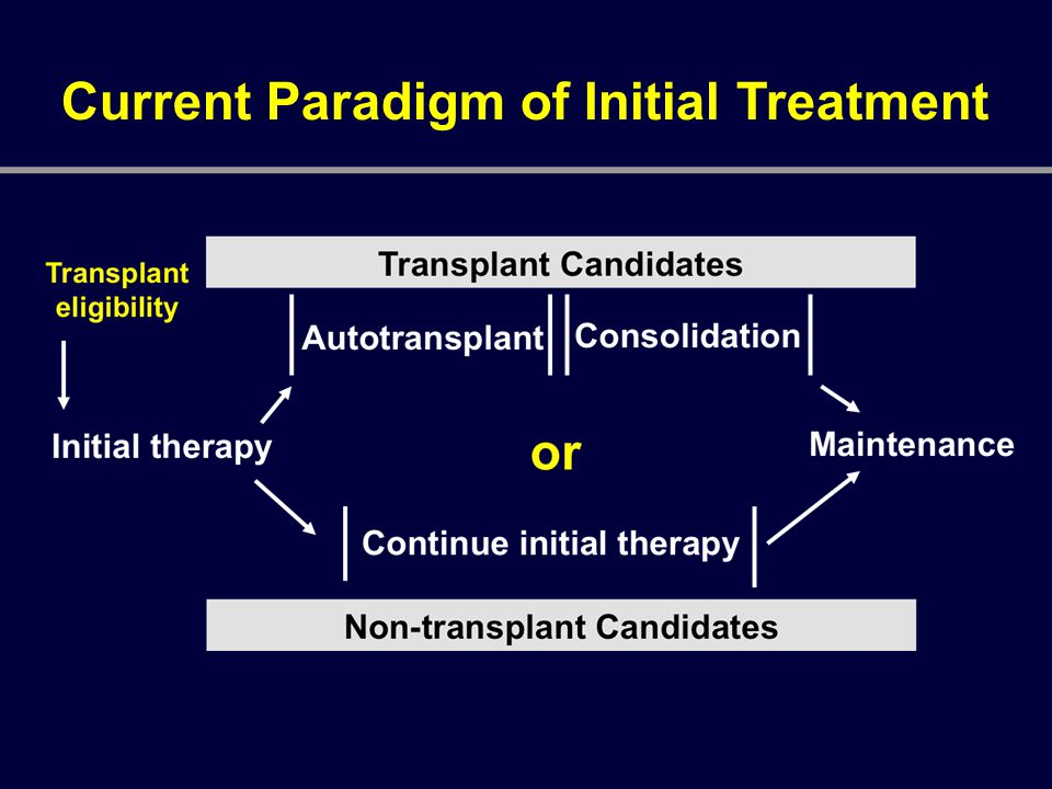 Current Paradigm of Initial Treatment