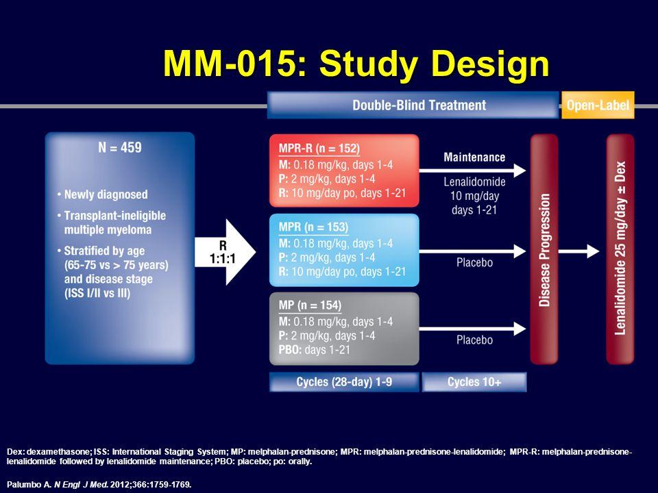 MM-015: Study Design