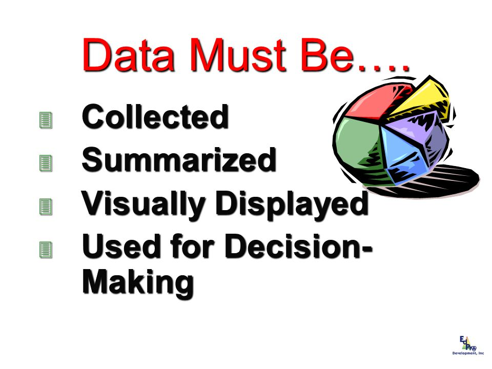 Data Must Be…. Collected Summarized Visually Displayed