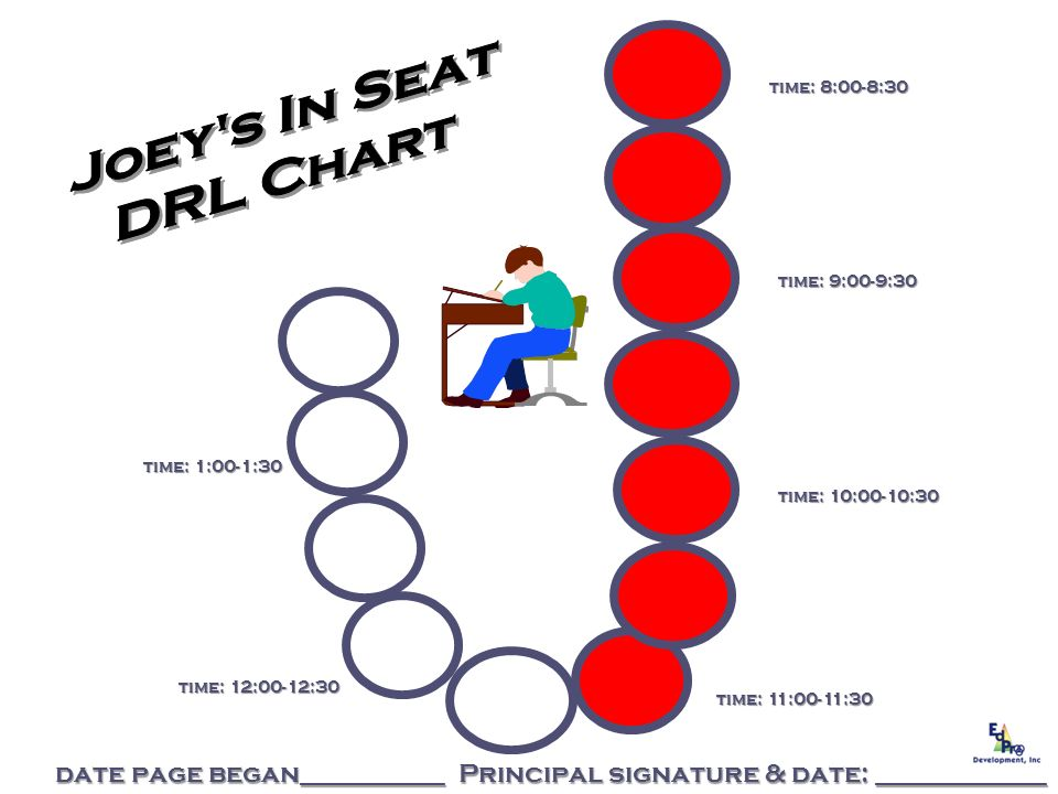 Joey s In SeatDRL Chart. time: 8:00-8:30. time: 9:00-9:30. time: 1:00-1:30. time: 10:00-10:30. time: 12:00-12:30.