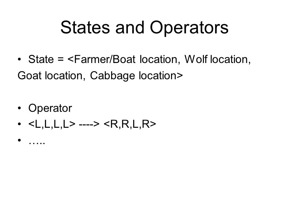States and Operators State = <Farmer/Boat location, Wolf location,