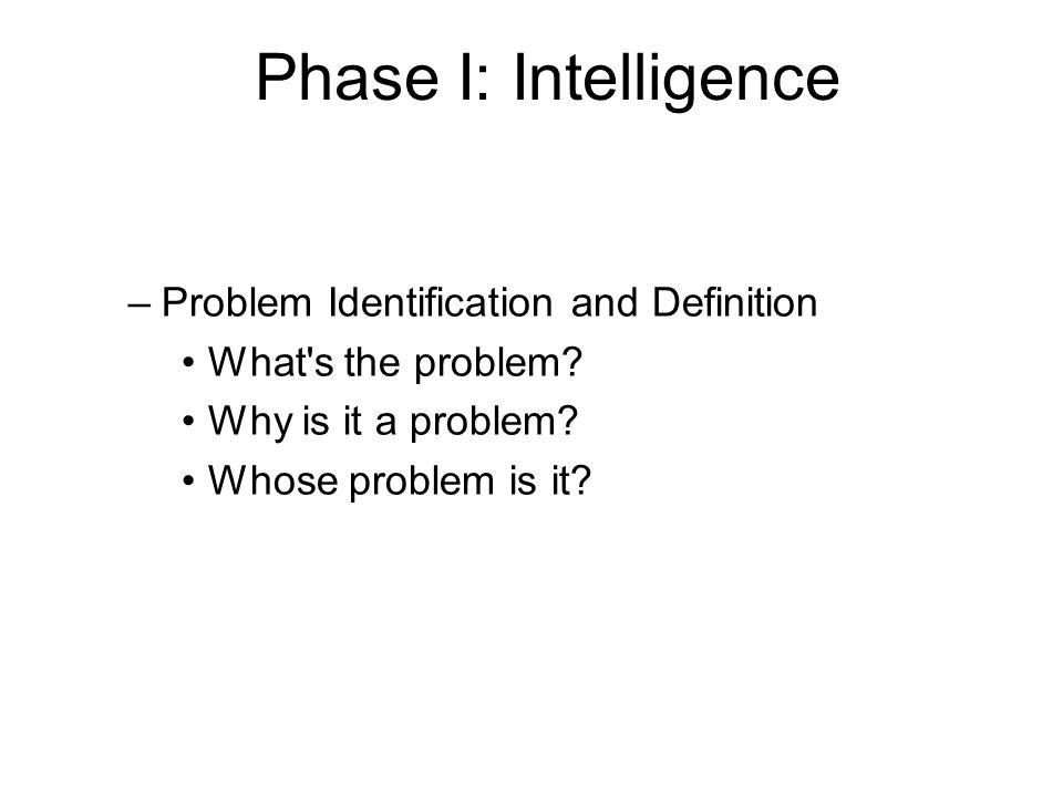 Phase I: Intelligence Problem Identification and Definition