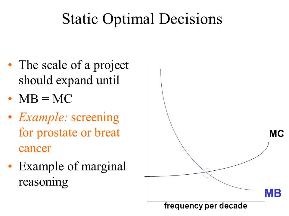 Static Optimal Decisions