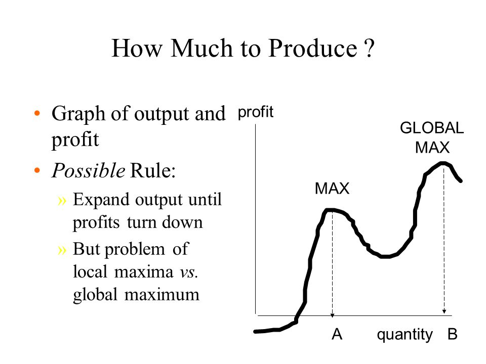 How Much to Produce Graph of output and profit Possible Rule: