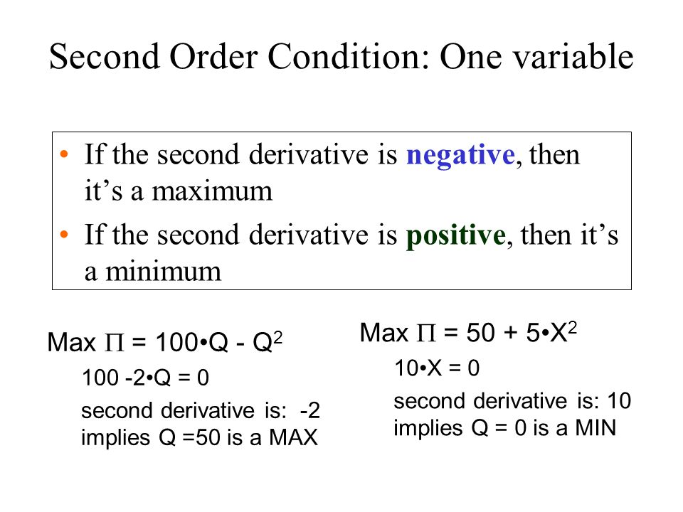 Second Order Condition: One variable