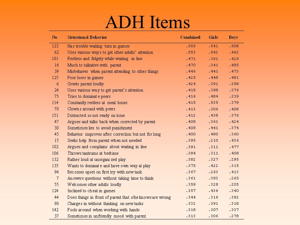 ADH Items