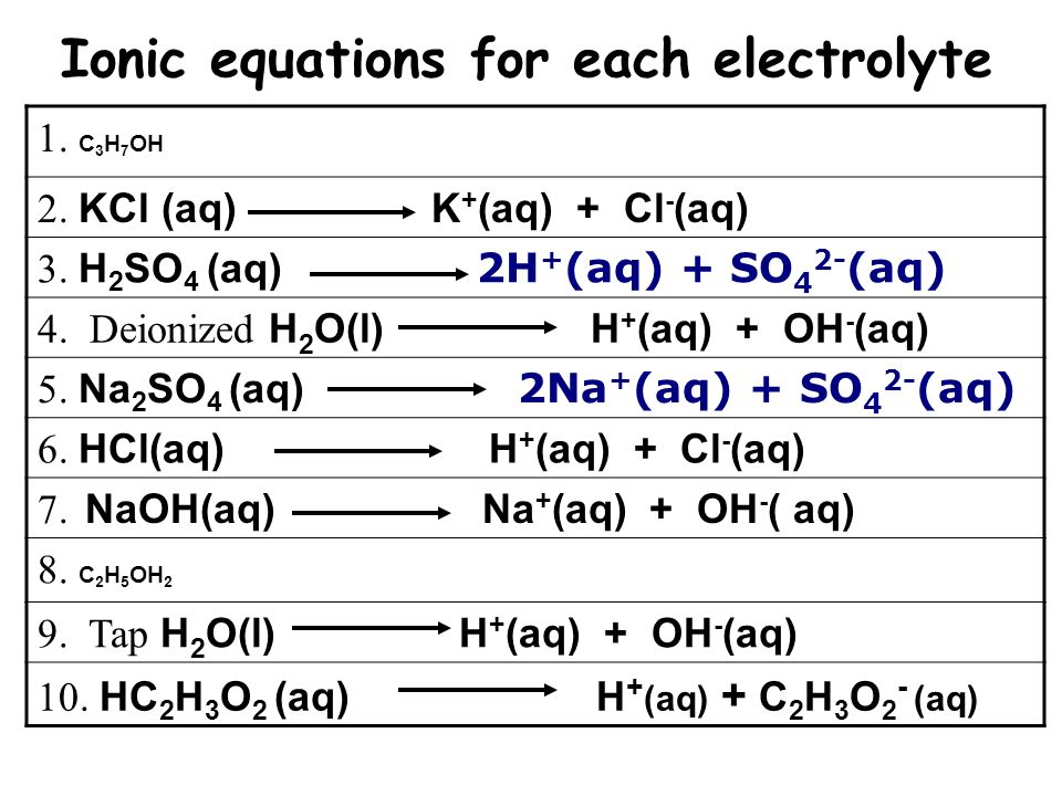 Ionic equations for each electrolyte