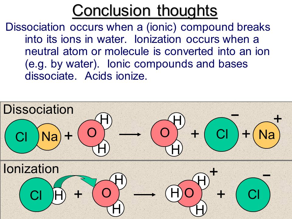 Conclusion thoughts Dissociation Na H O H O Cl Cl Na
