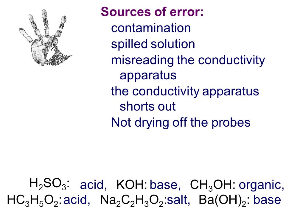 Sources of error:contamination. spilled solution. misreading the conductivity apparatus. the conductivity apparatus shorts out.
