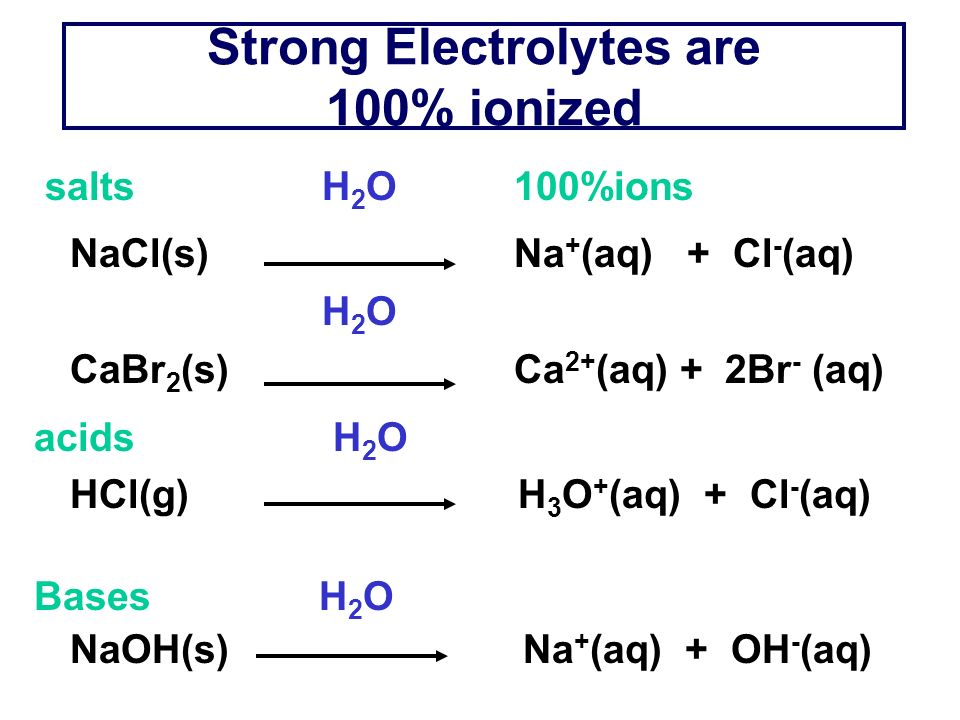 Strong Electrolytes are 100% ionized