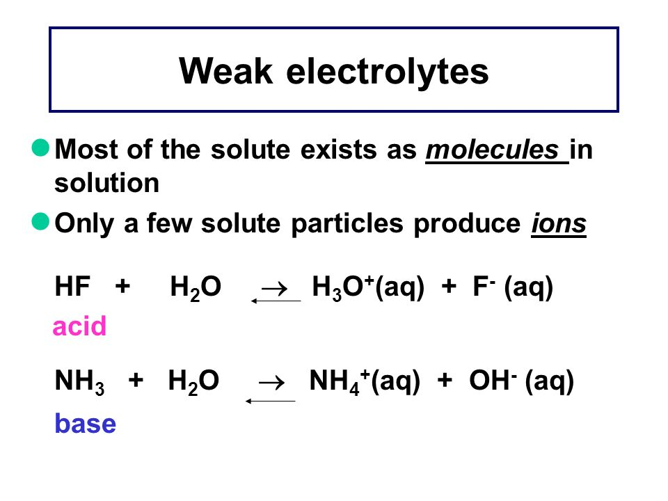 Weak electrolytes Most of the solute exists as molecules in solution