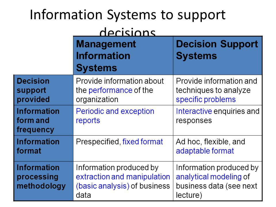 Information Systems to support decisions