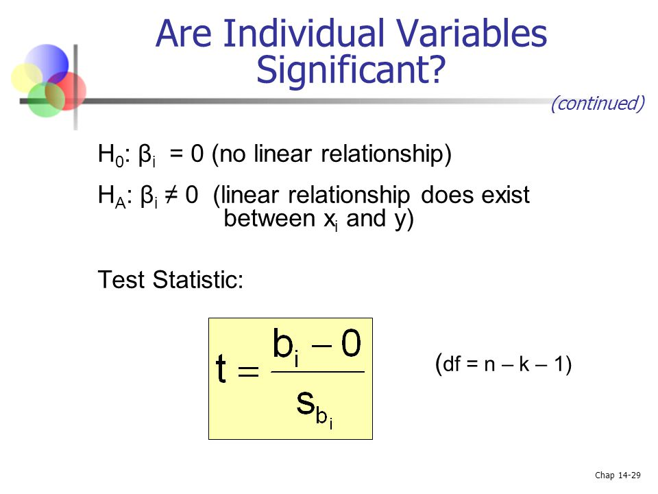 Are Individual Variables Significant