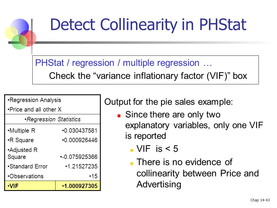Detect Collinearity in PHStat